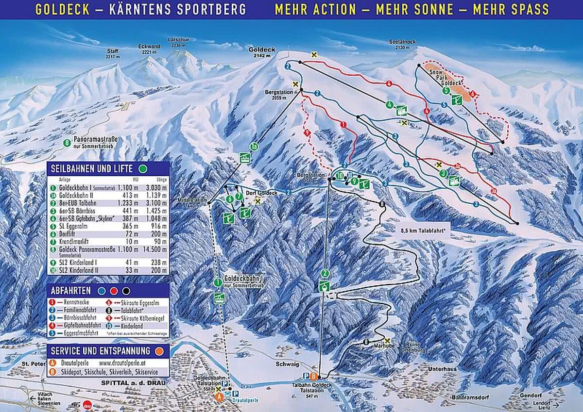 Skifahren Skigebiete In Kärnten Am Millstätter See